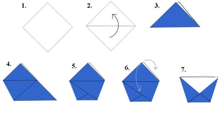 Cup_Diagrams1