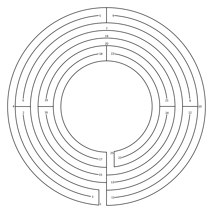 25 days labyrinth numbers