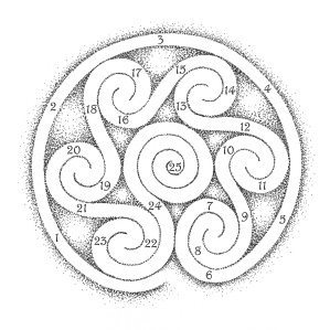 lab spirals numbers